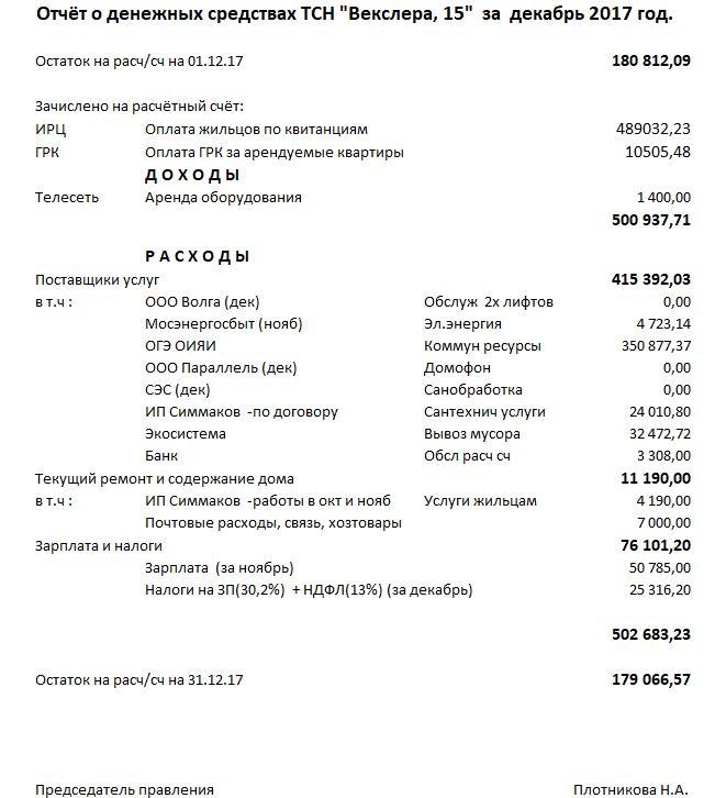 Отчет о расходах за декабрь 2017 года